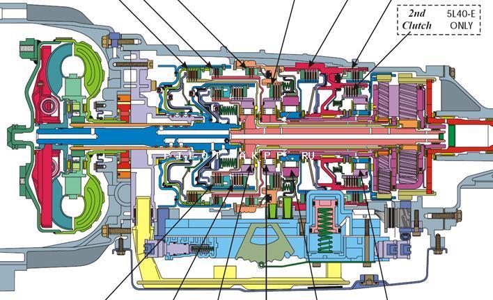 Turner Diagnostics Range Rover L322 Gearbox Repairs