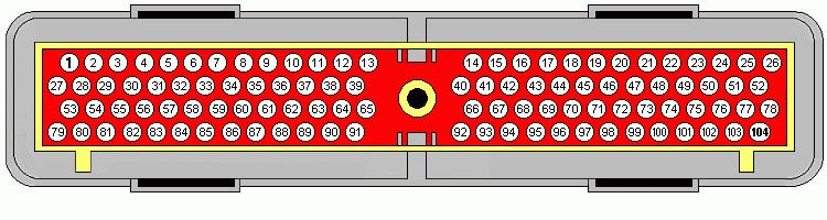EEC V_104_PIN turner diagnostics ford eec v ecu repair eec iv wiring diagram at soozxer.org