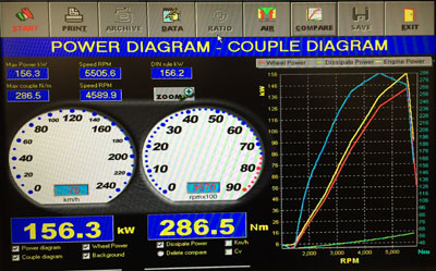 Power Diagram from Rolling Road